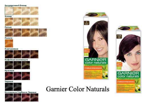 Цвета красок для волос Garnier Color Naturals