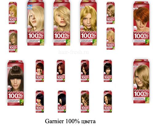 Цвета красок для волос 100% цвета