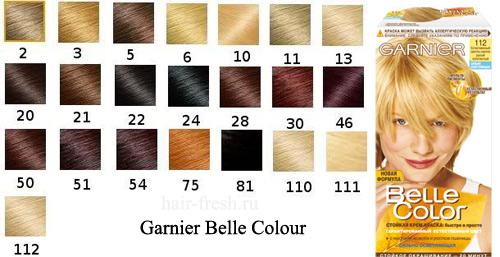 Цвета красок для волос Garnier Belle Colour