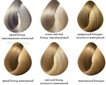 Жемчужный блонд: краска для волос, фото