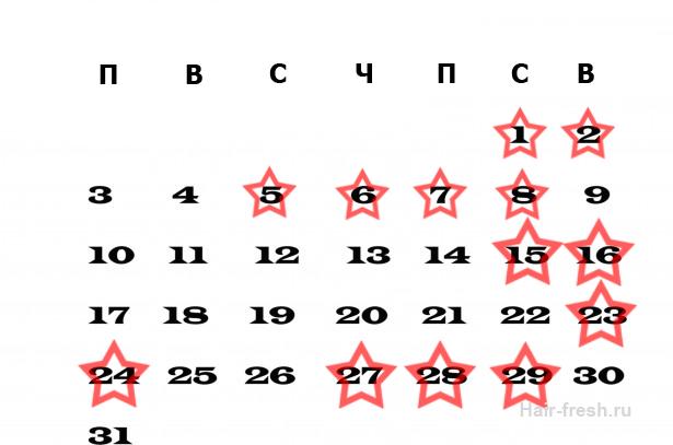Стрижка в августе 2014 по лунному календарю